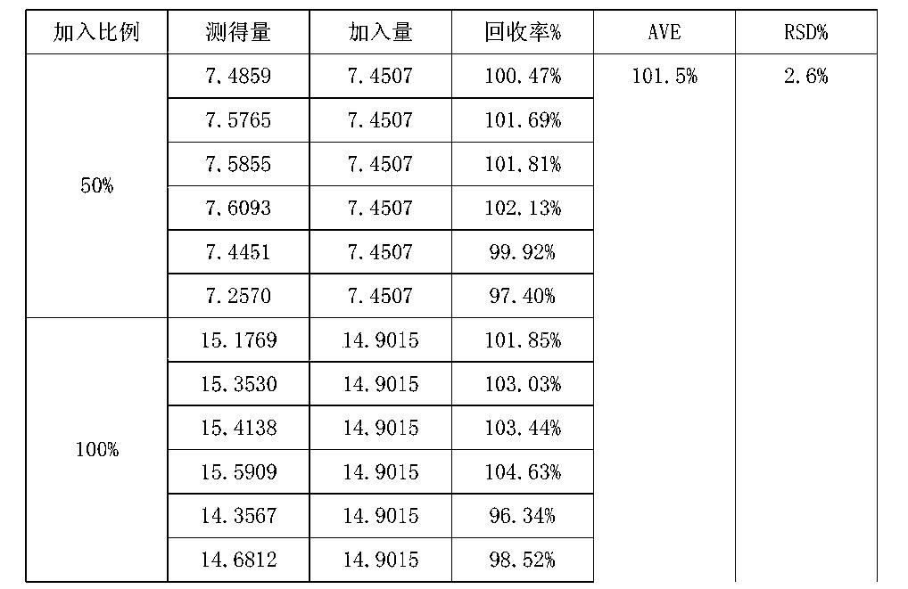 Figure CN104459004AD00182