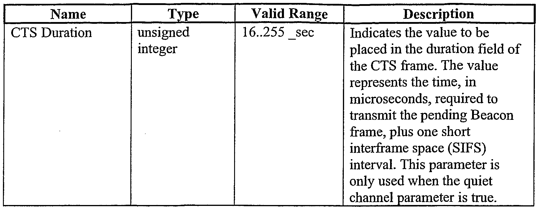 WO2004077851A1 - Wireless access protocol system and method