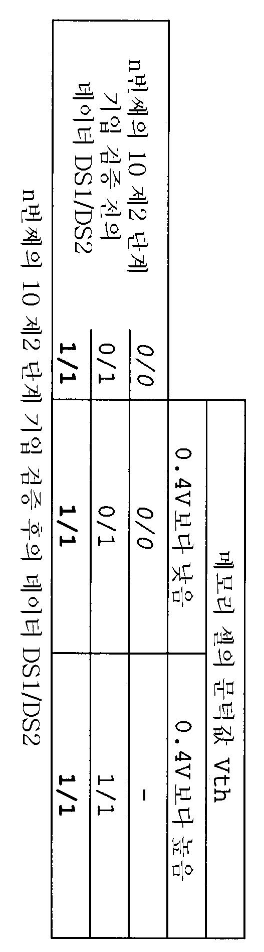 Figure 112004038659908-pat00005
