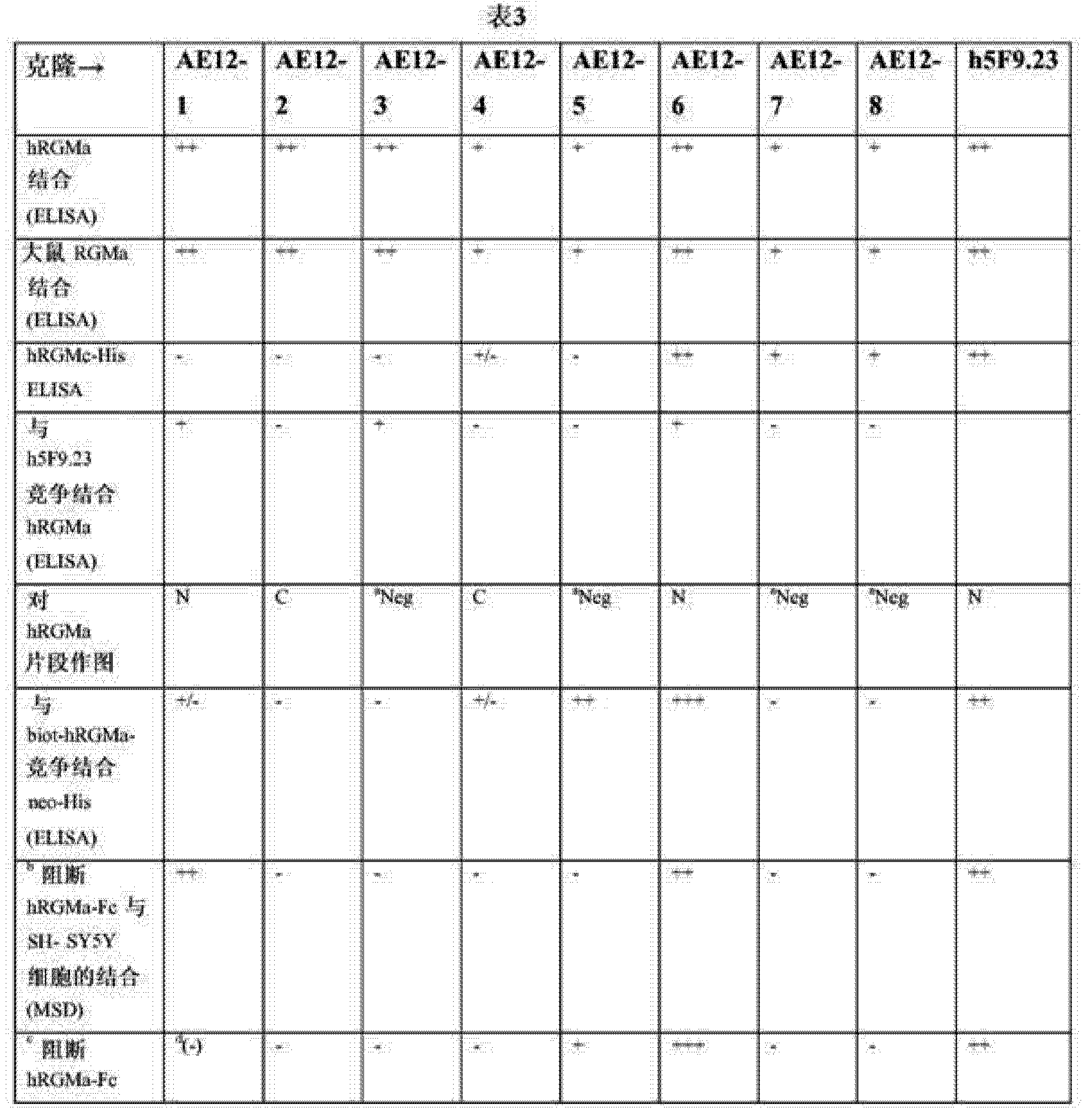 Figure CN104487455AD00841