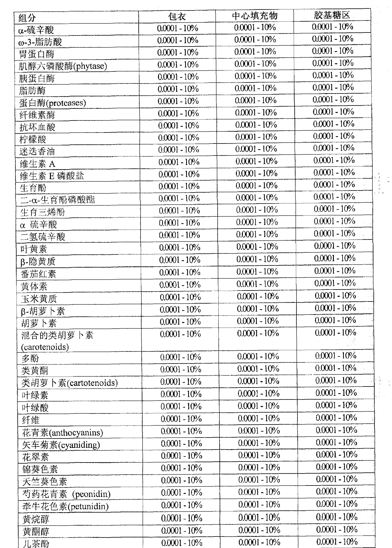 Figure CN101179943BD00521