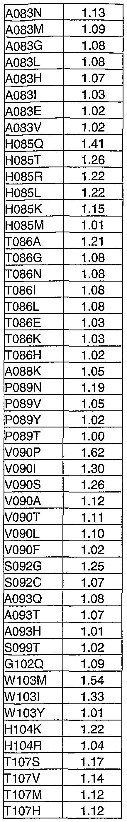 Figure imgf000278_0003