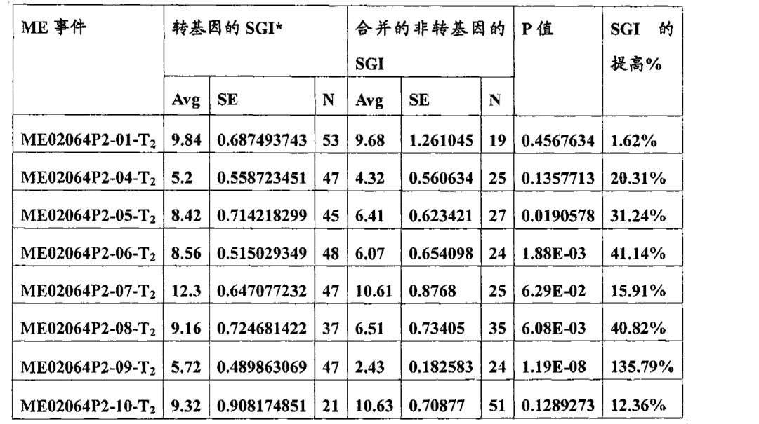 Figure CN101981191AD00511