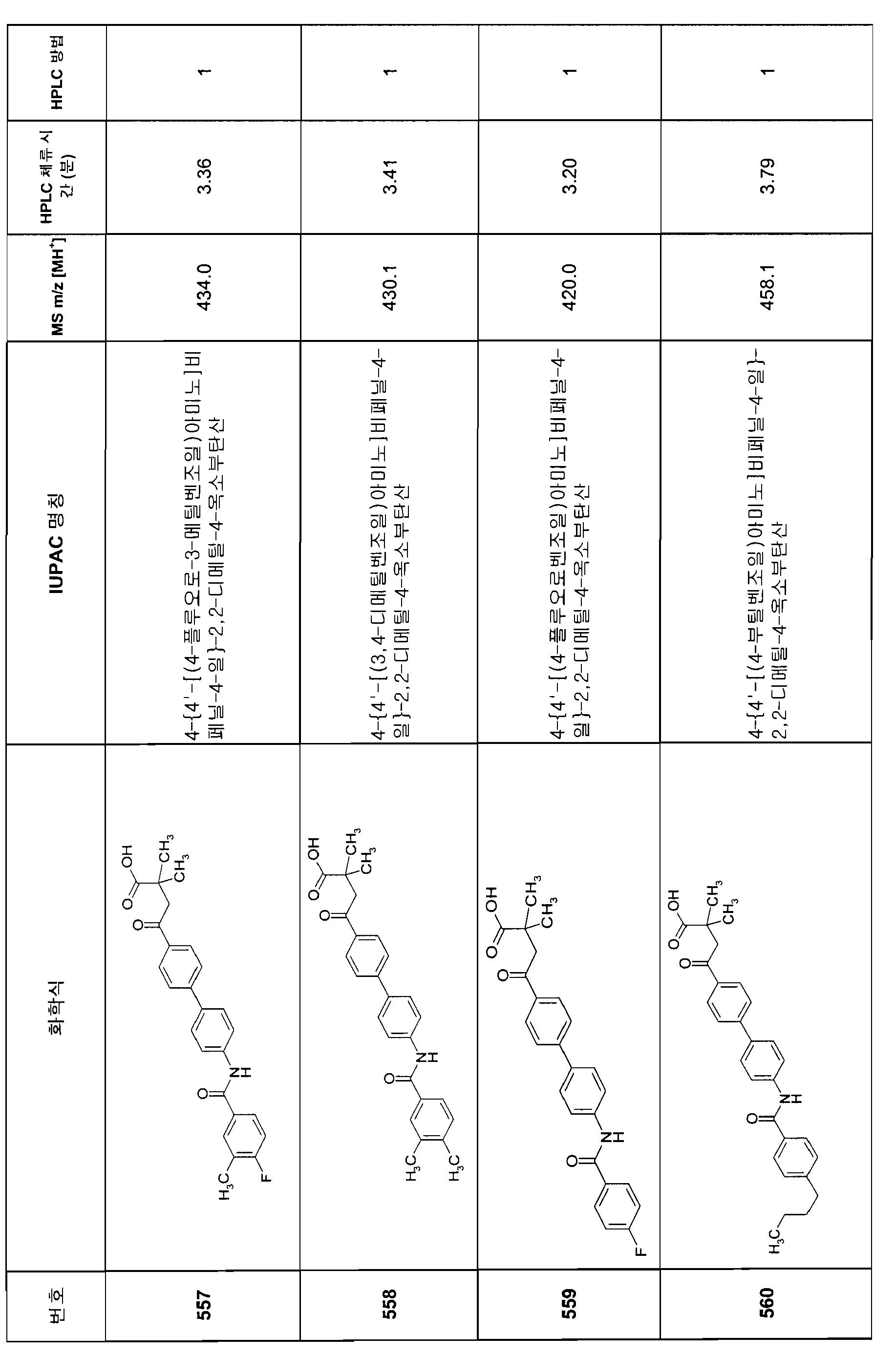 Figure 112007082249387-PCT00324