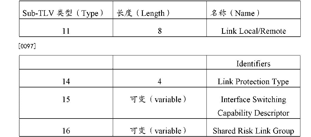 Figure CN102572618BD00111