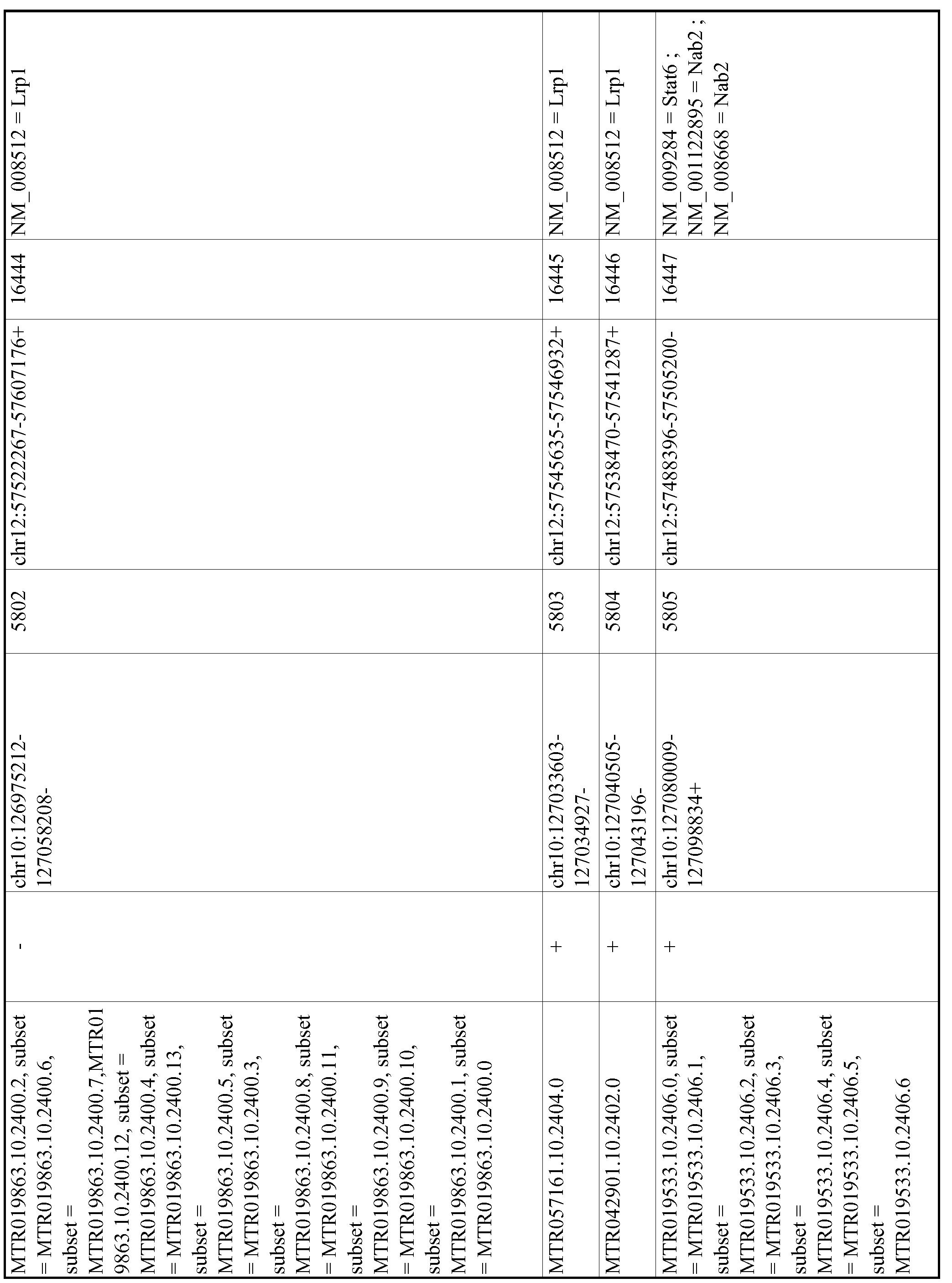 Figure imgf001048_0001
