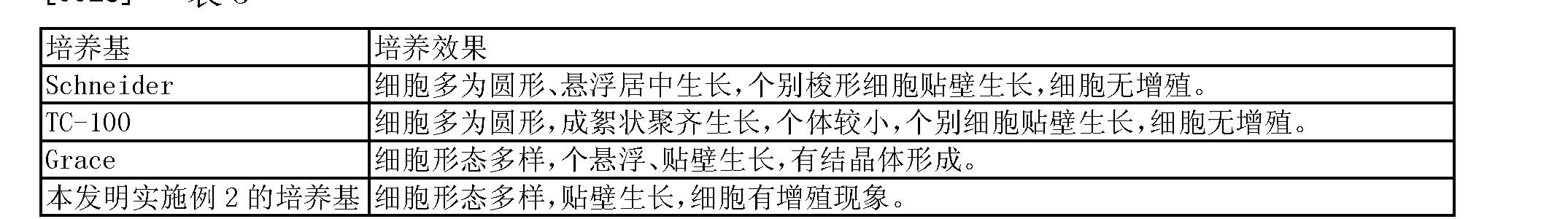 Figure CN102776148AD00082