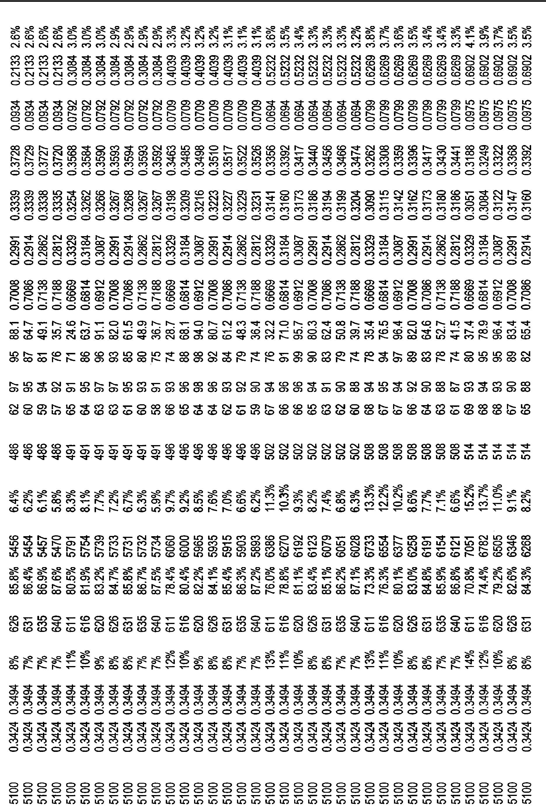 Figure CN101821544BD00621