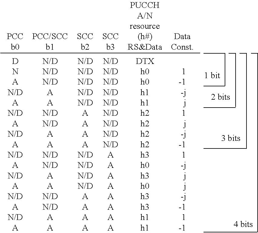 Figure US20130195066A1-20130801-C00001