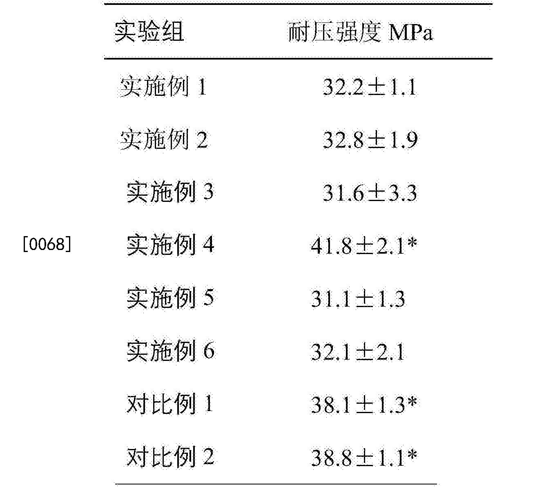 Figure CN108840618AD00071