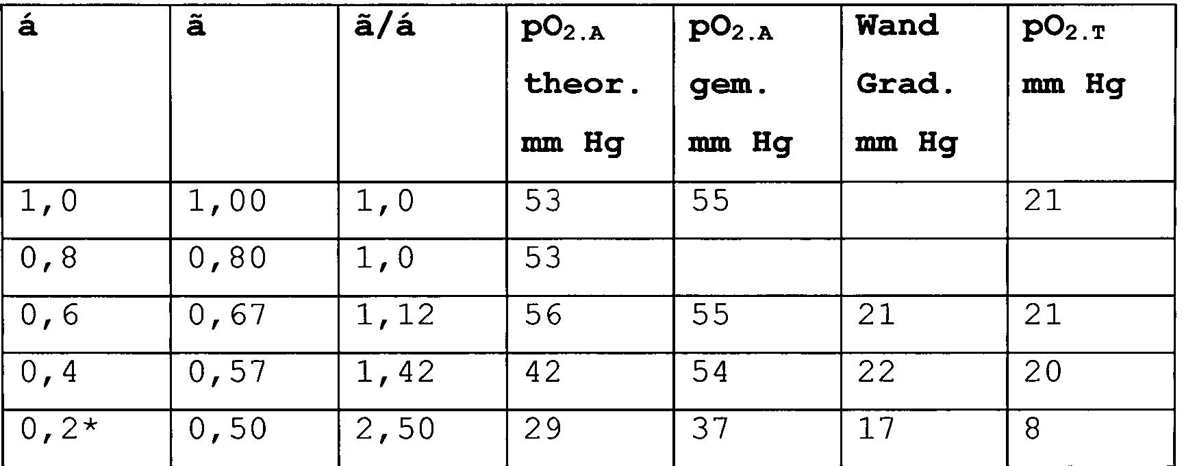 Figure 00980001