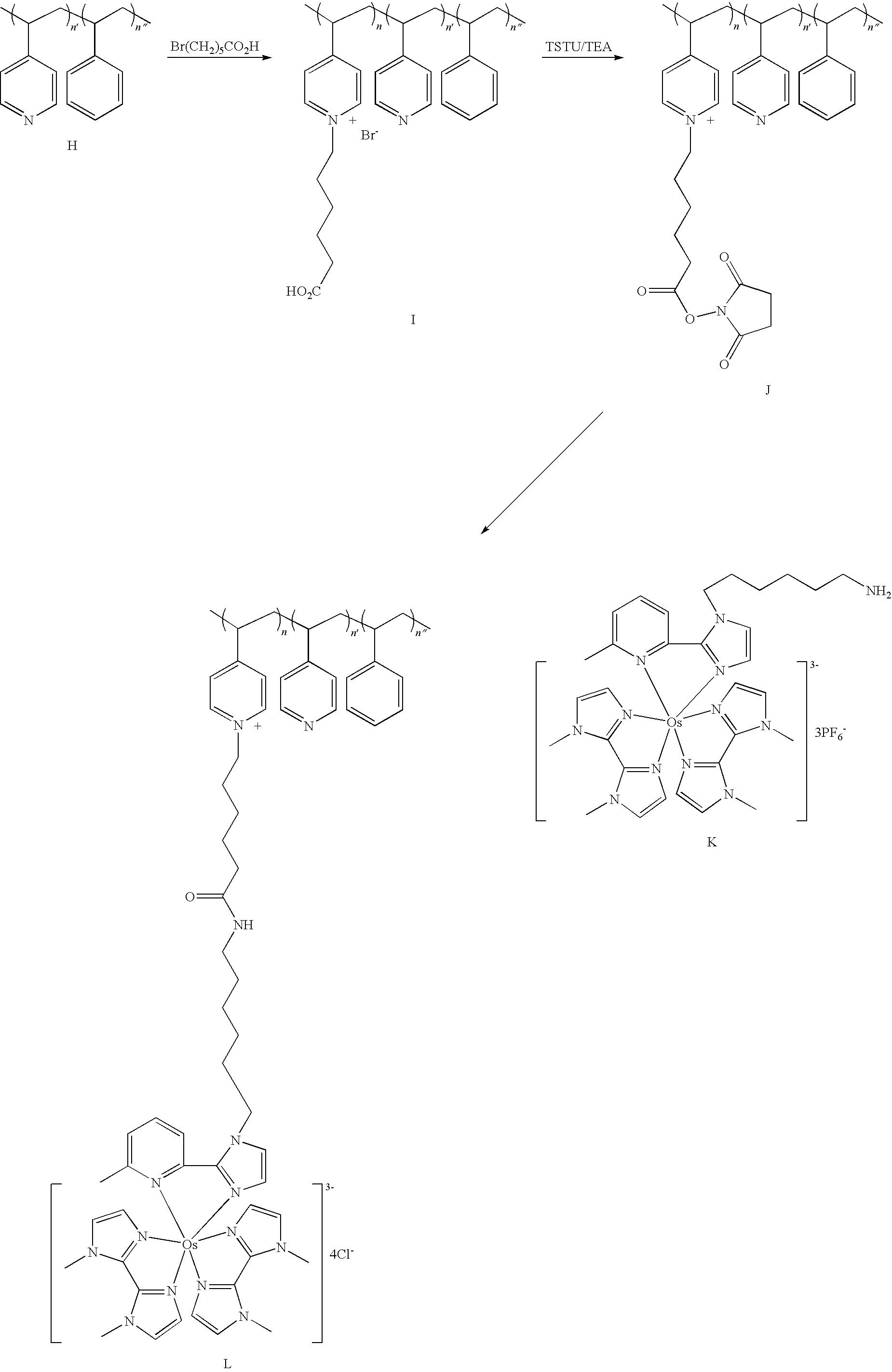 Figure US20100288634A1-20101118-C00053