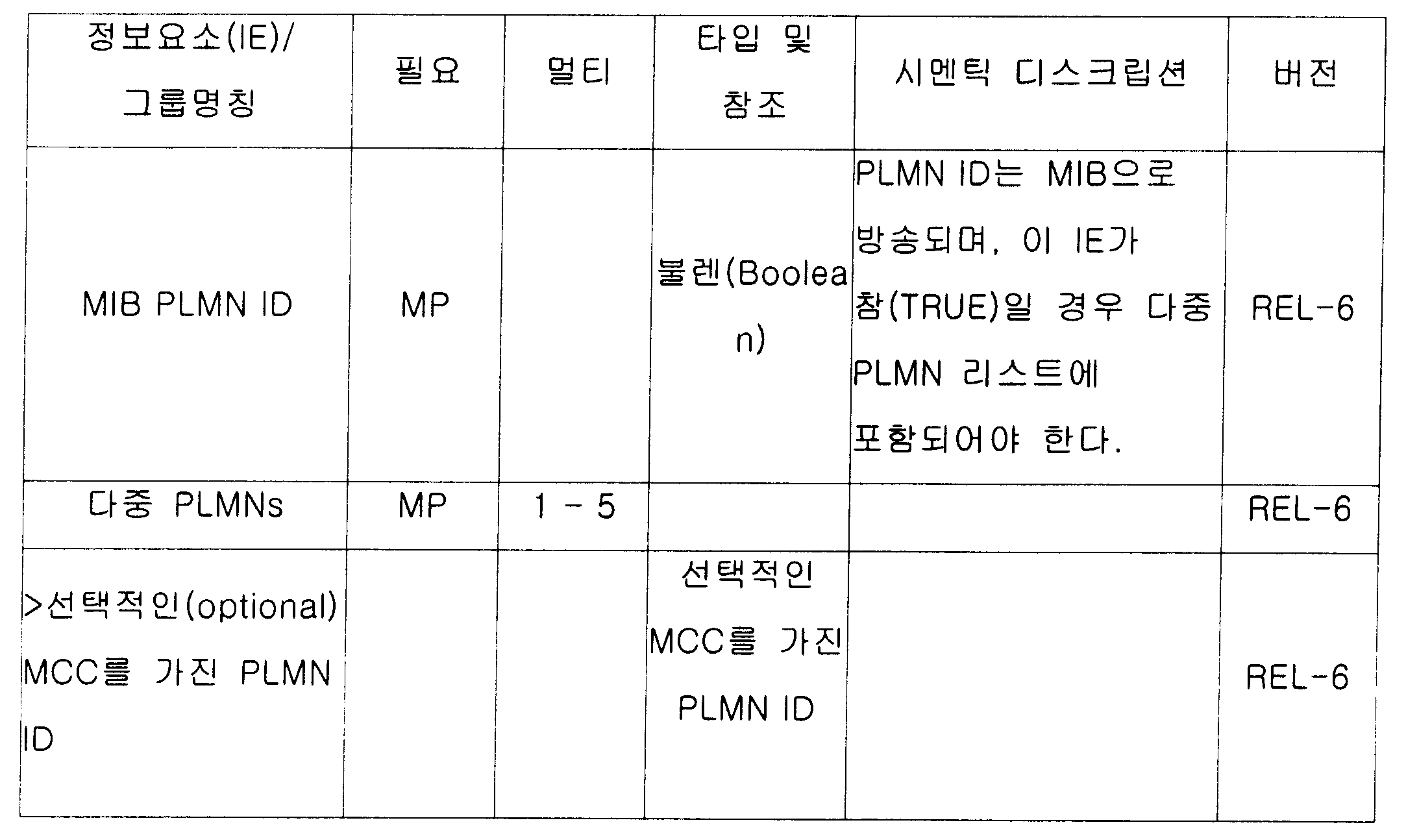 Figure 112007071077519-pat00009