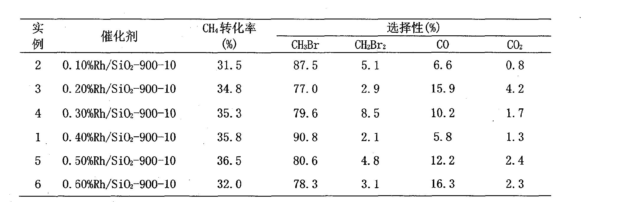 Figure CN101284232BD00081