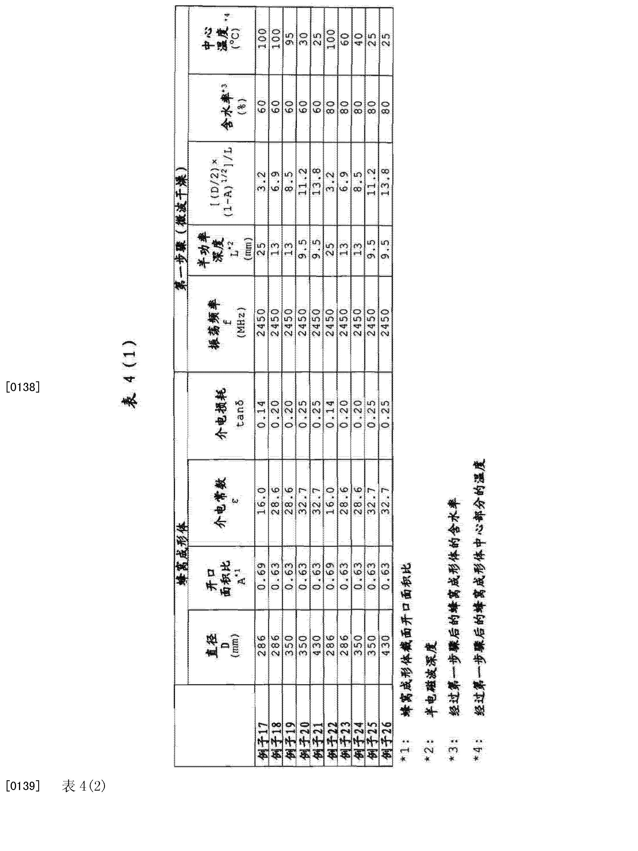 Figure CN101684046BD00221