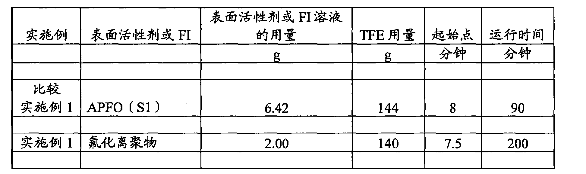 Figure CN102264779BD00181