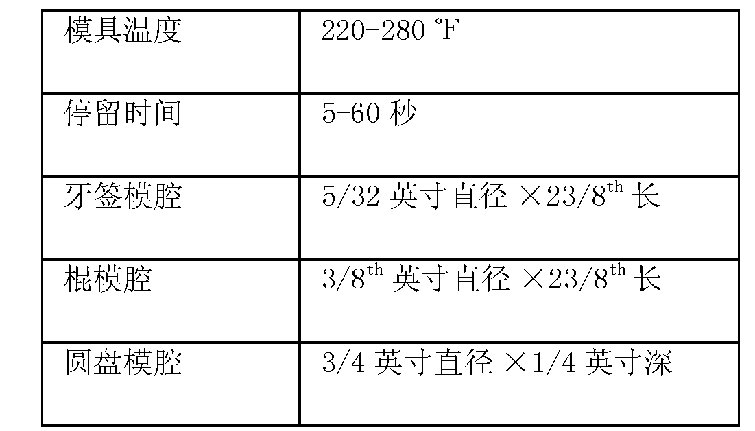 Figure CN102669810BD00531