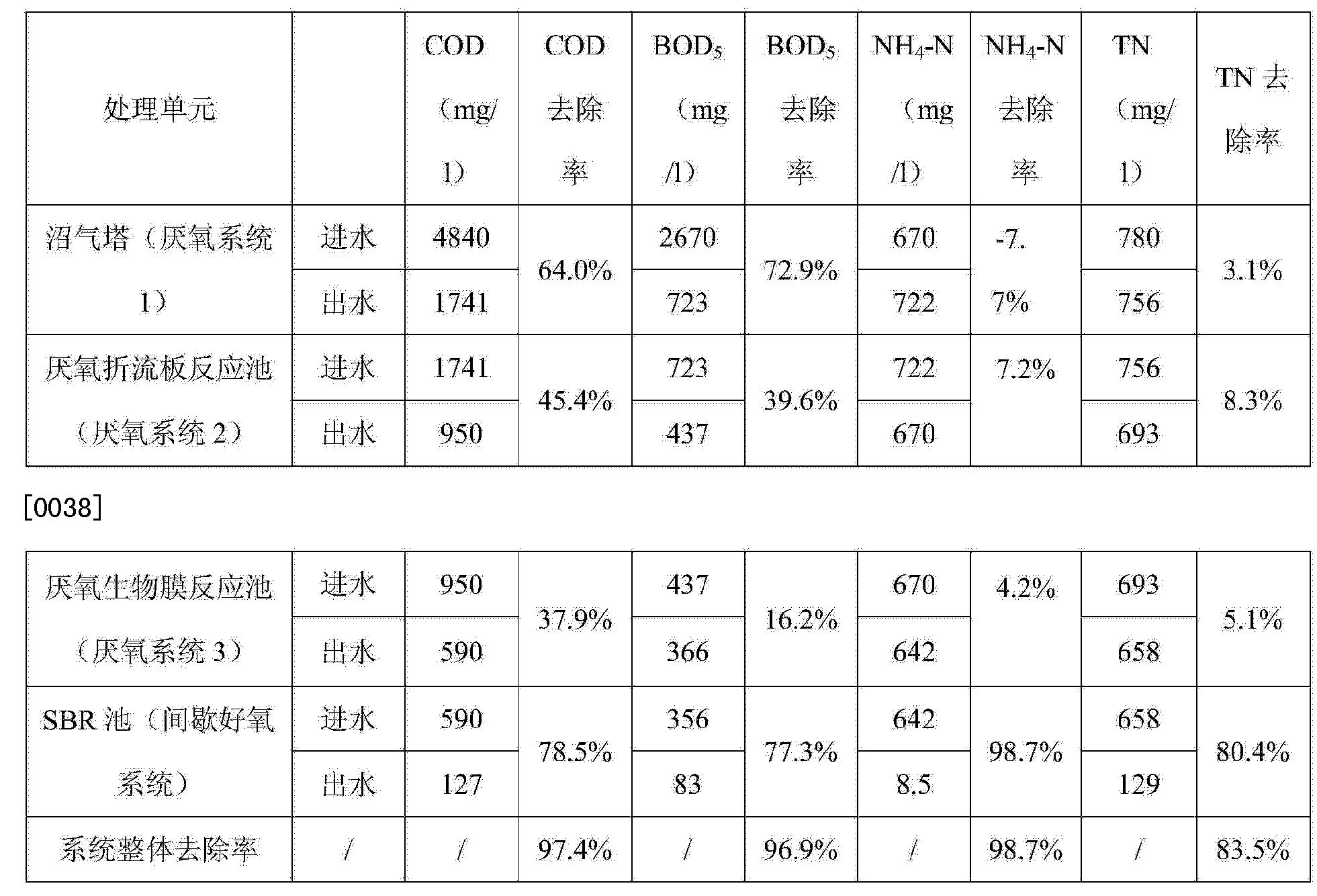 Figure CN104326561AD00081