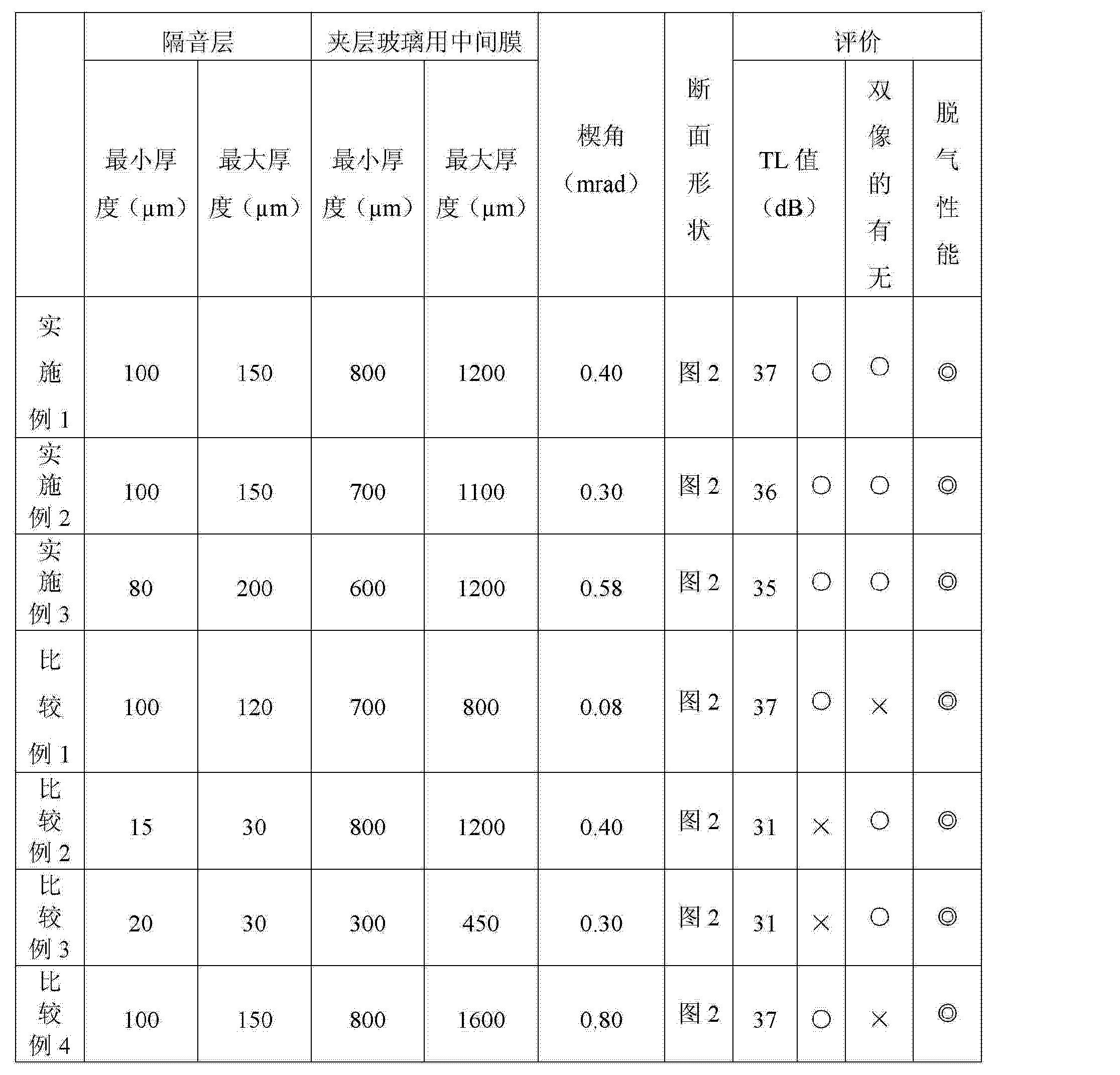 Figure CN102976637AD00111