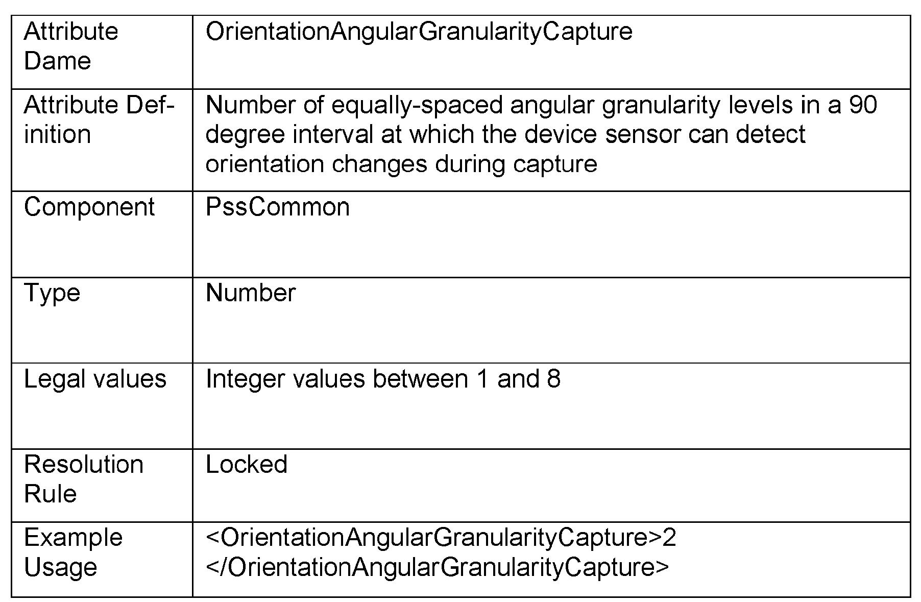 Figure FI125747BD00131