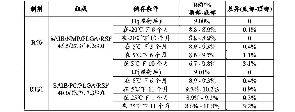 Figure CN105163719AD00751