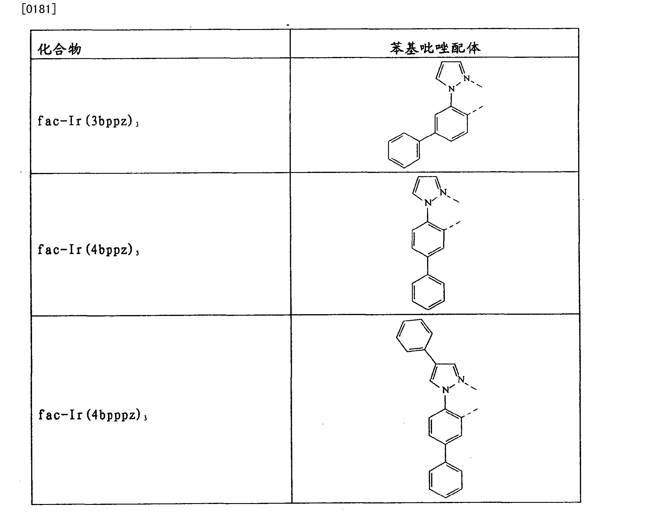 Figure CN101429219BD00272