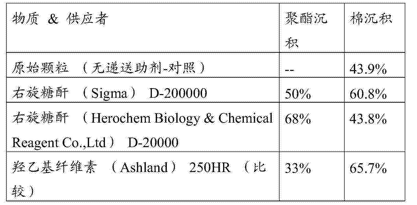 Figure CN103781460BD00282