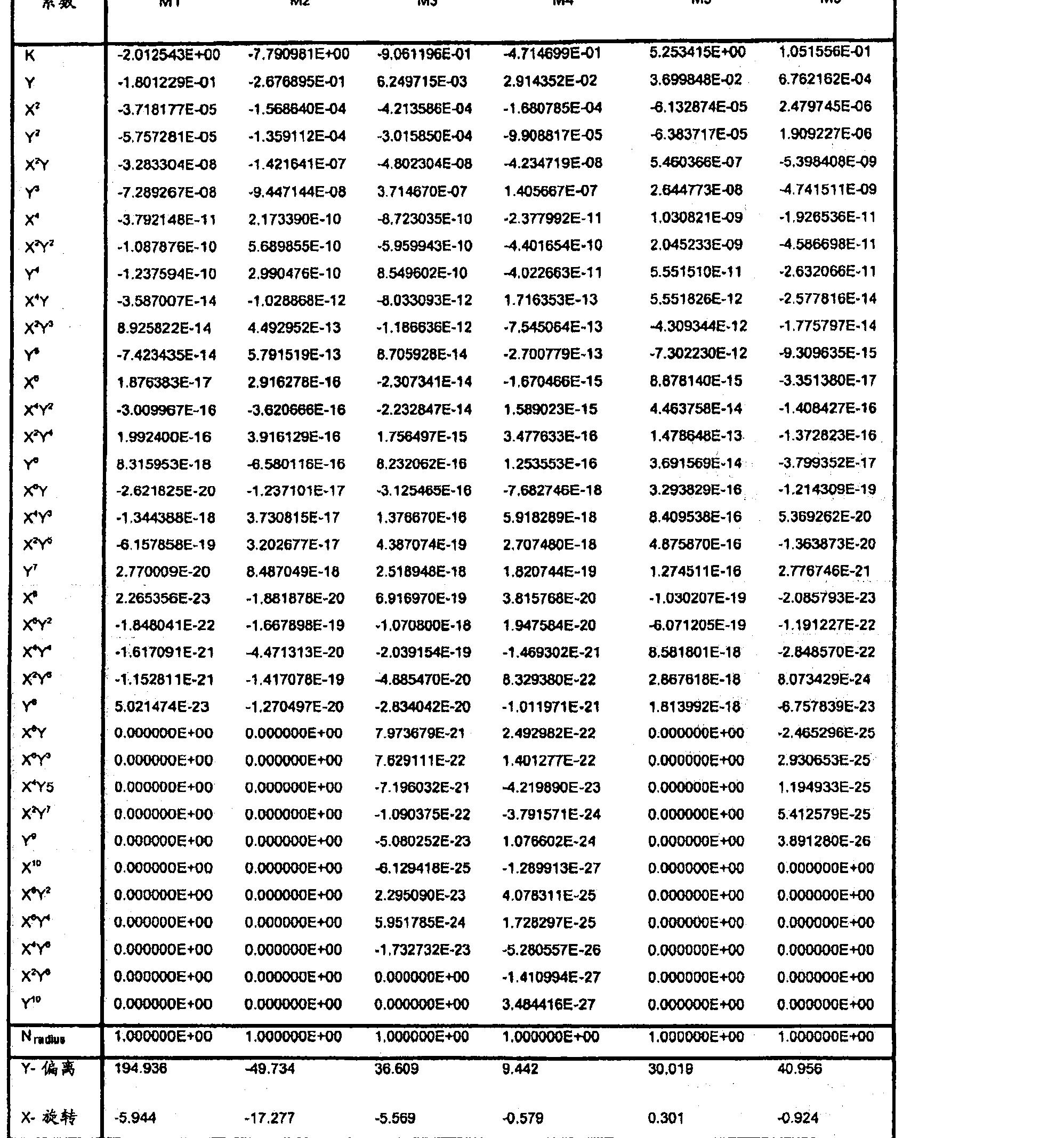 Figure CN101416117BD00161
