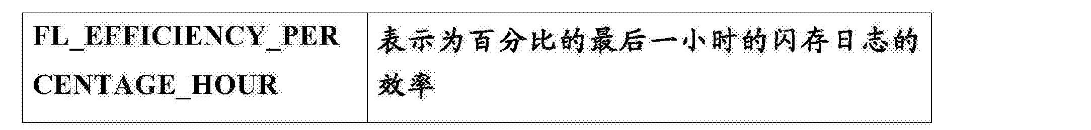 Figure CN103443773BD00261