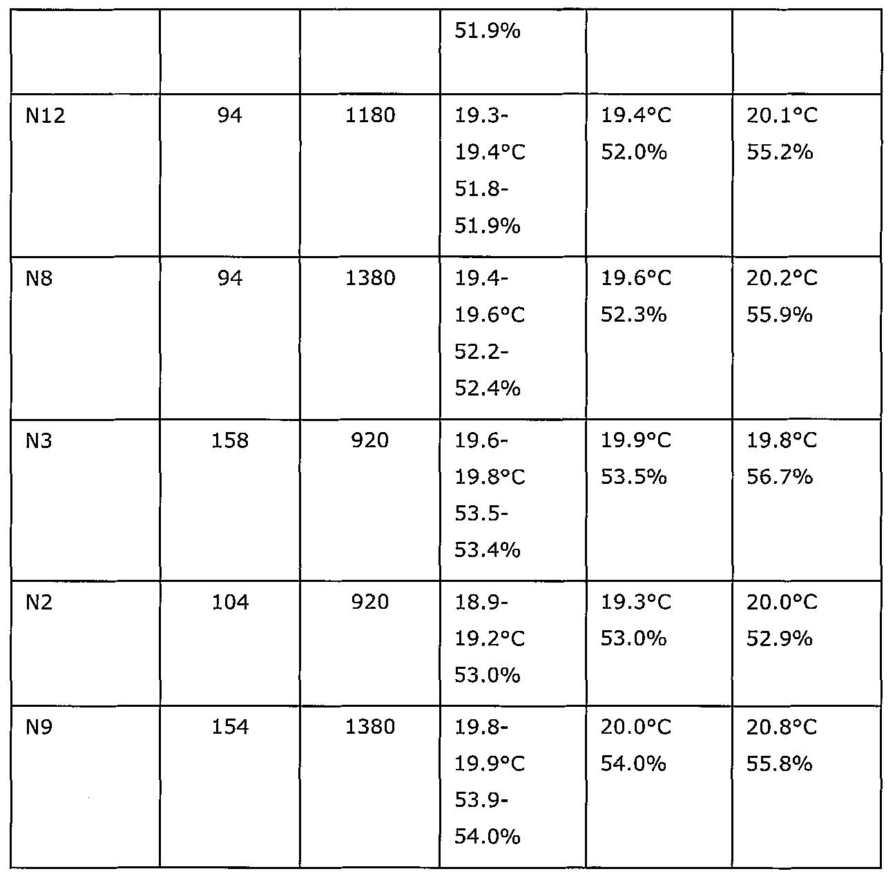 Figure 112013115335703-pct00006