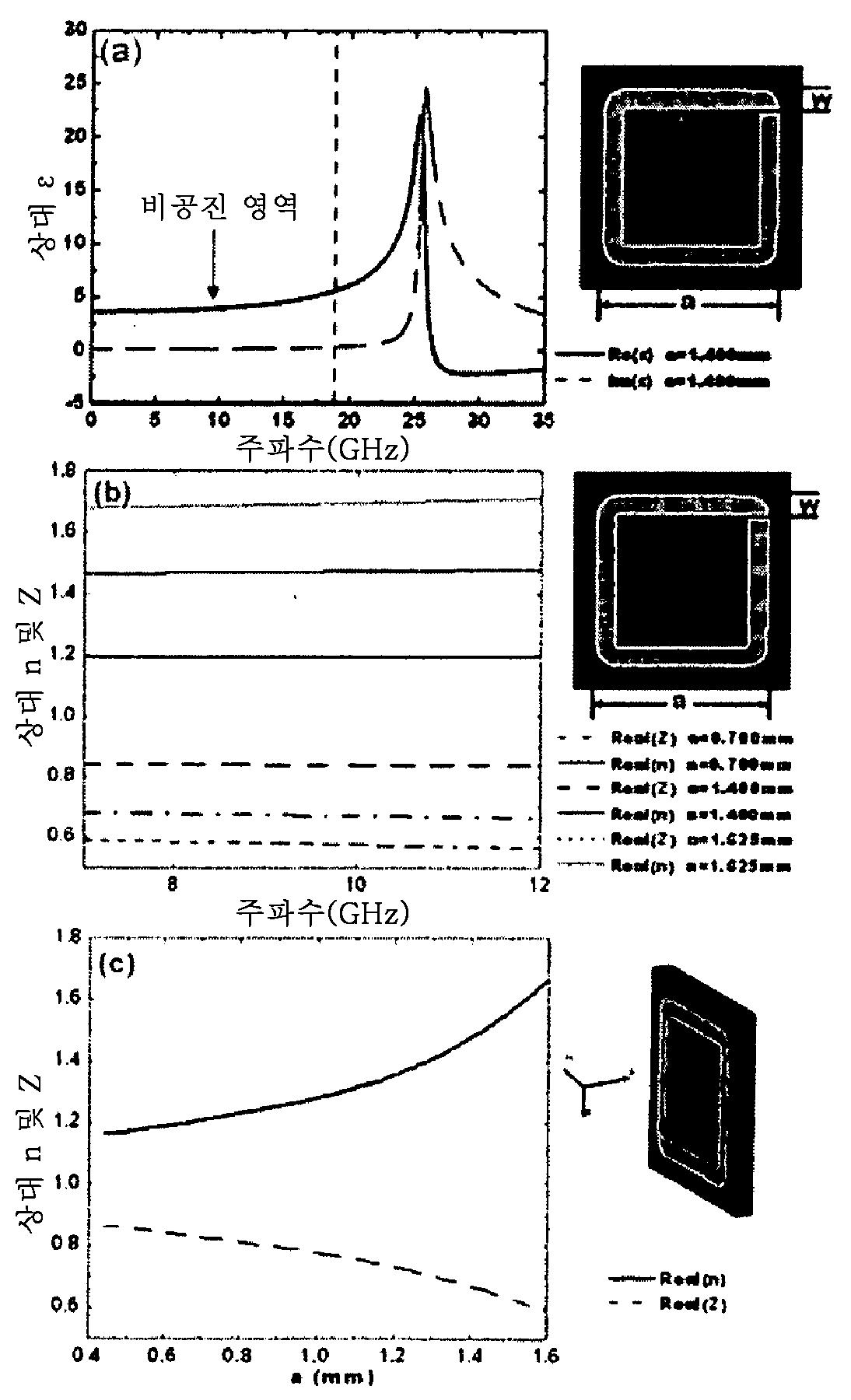 Figure 112011020735991-pct00017