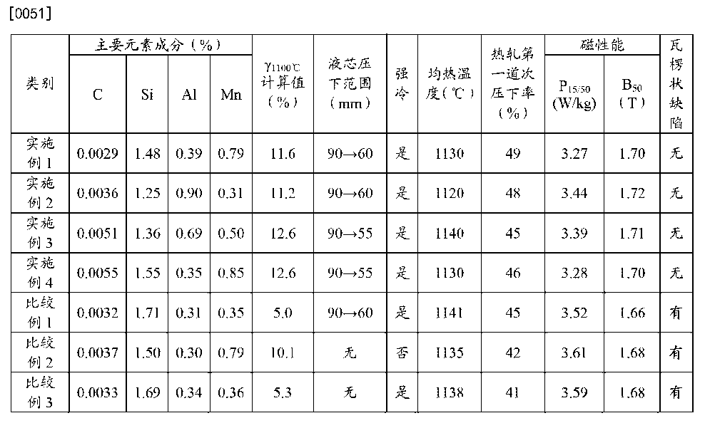 Figure CN103266266BD00071