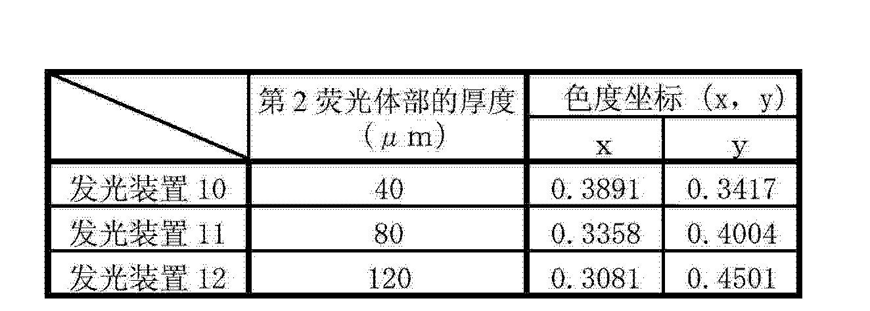 Figure CN102823001AD00381