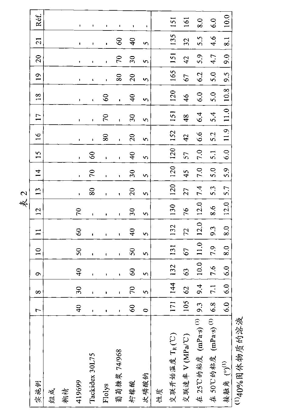 Figure CN101939268BD00121