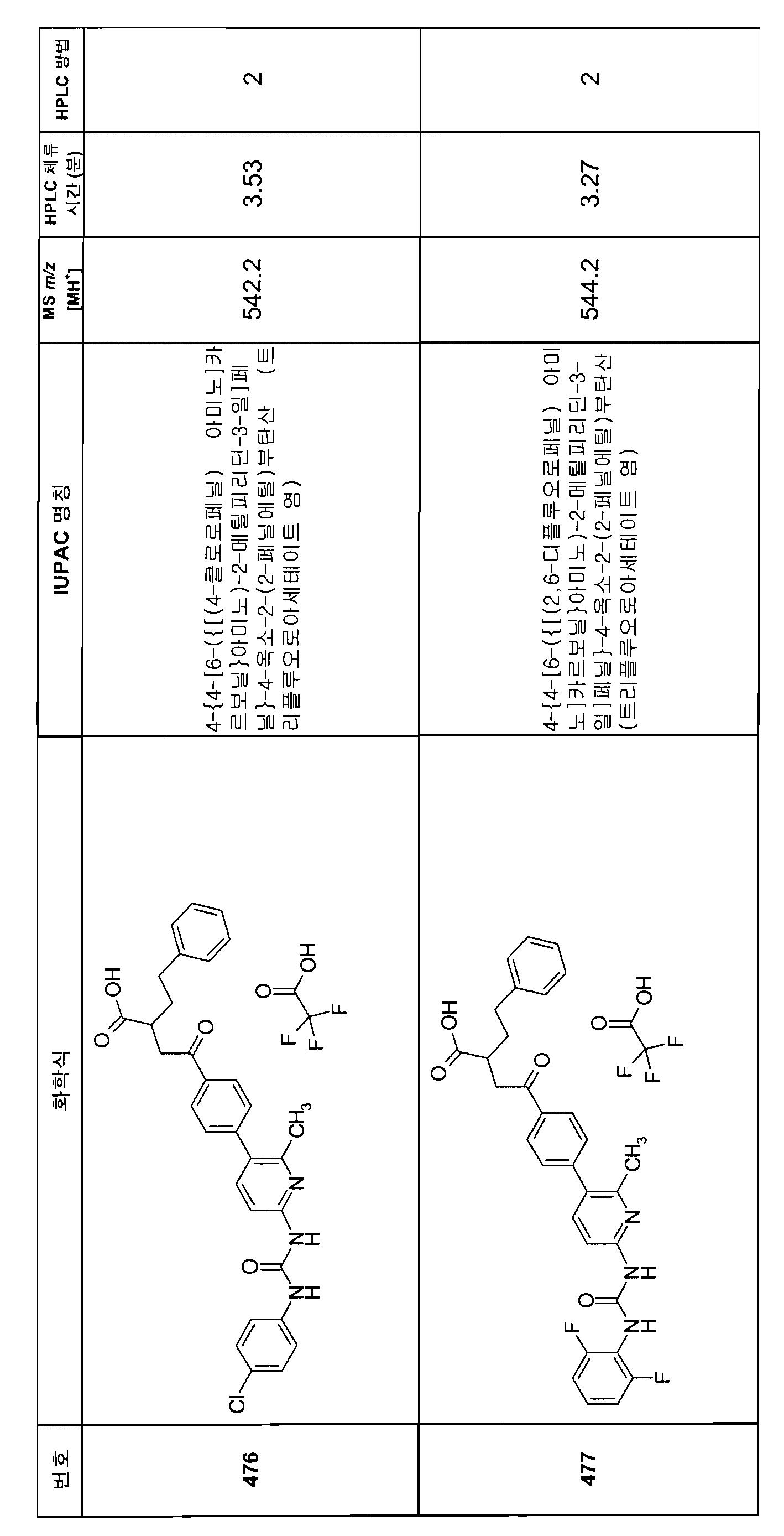 Figure 112007082249387-PCT00295