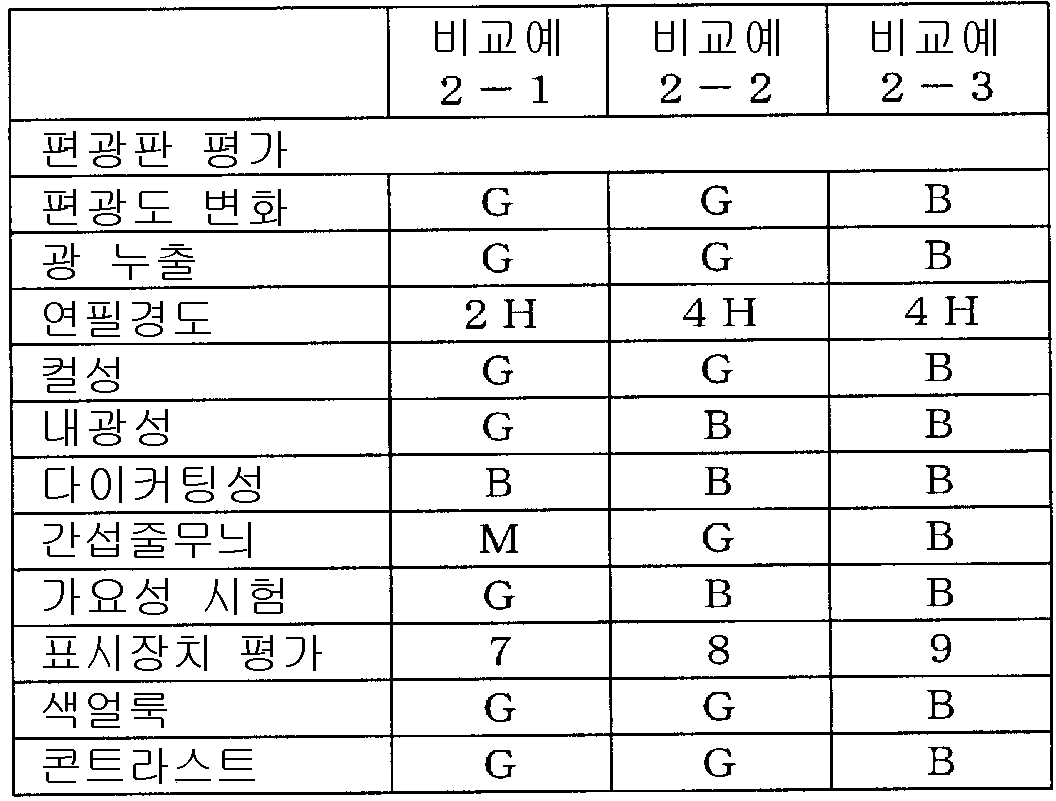 Figure 112008068809733-PCT00013