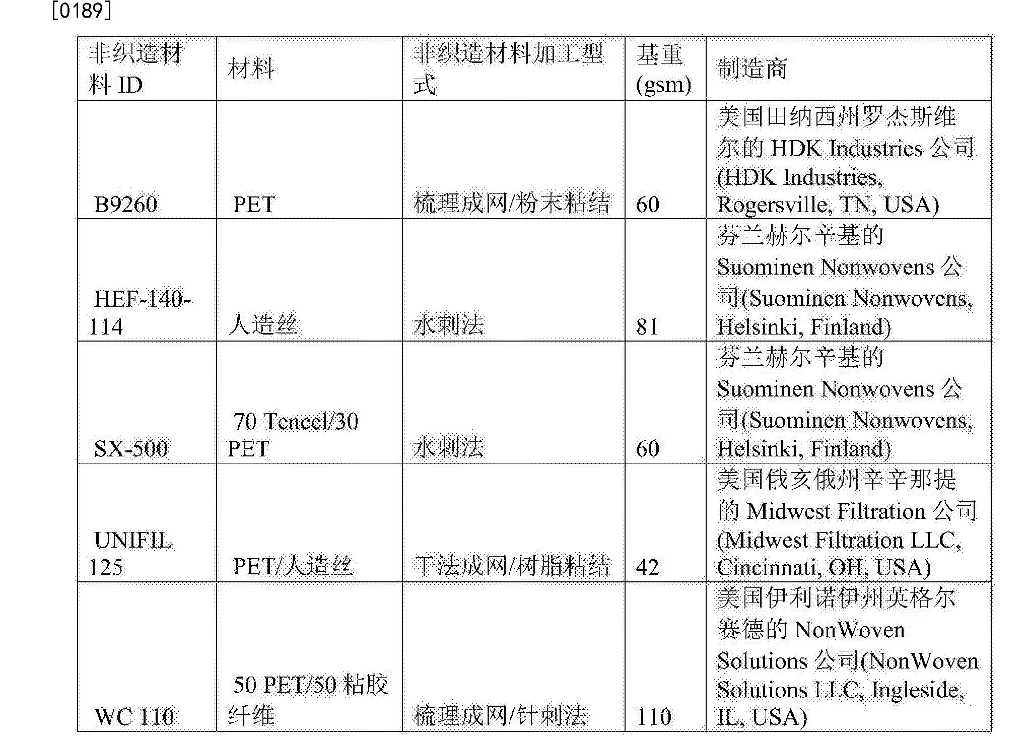 Figure CN107109467AD00221