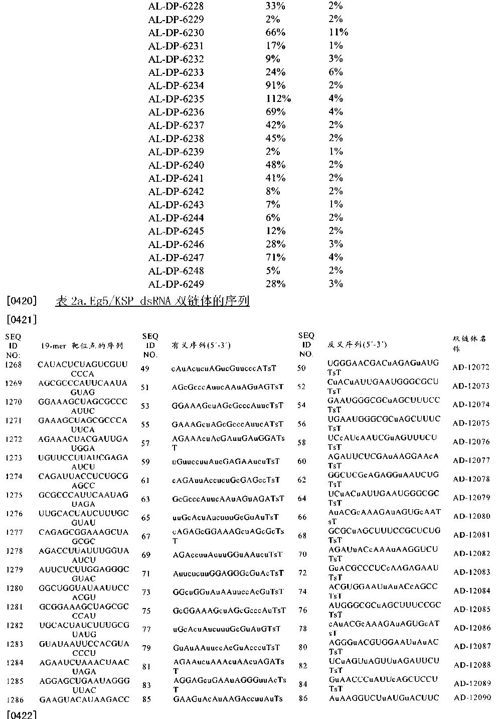 Figure CN102421900BD00691