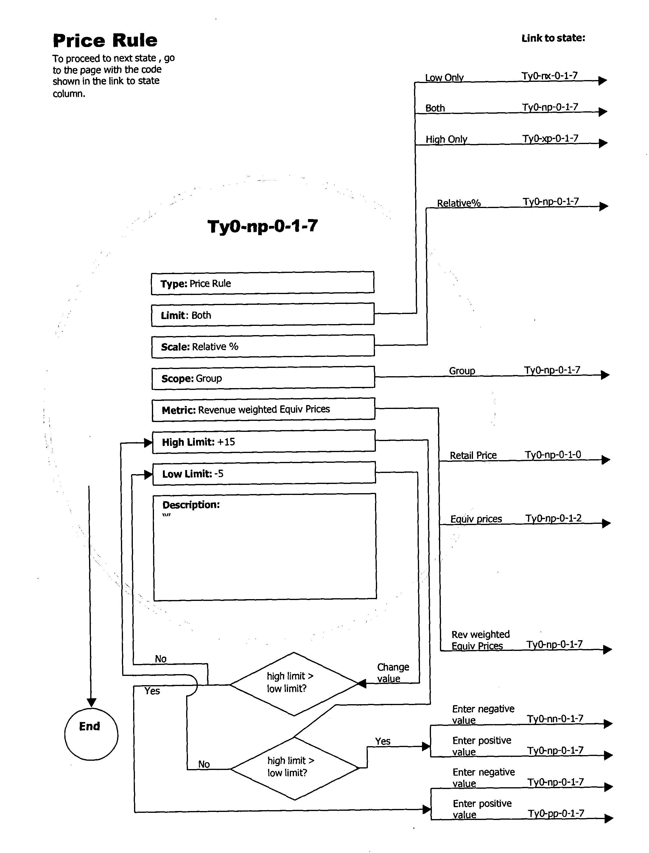 Figure US20040210541A1-20041021-P00050