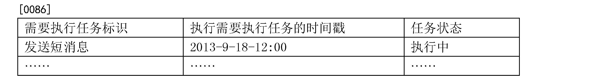 Figure CN104468174BD00081