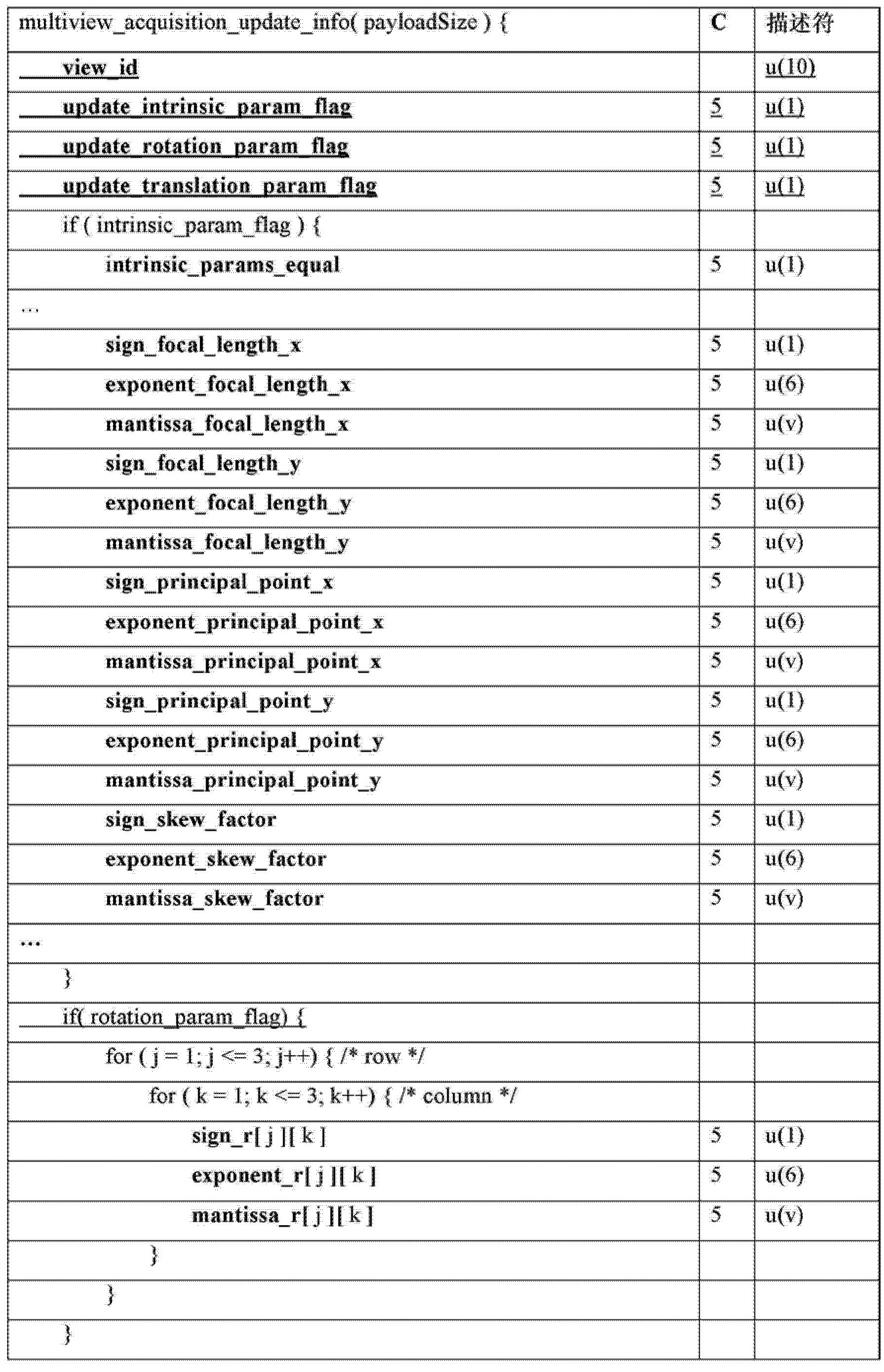 Figure CN103875250AD00311