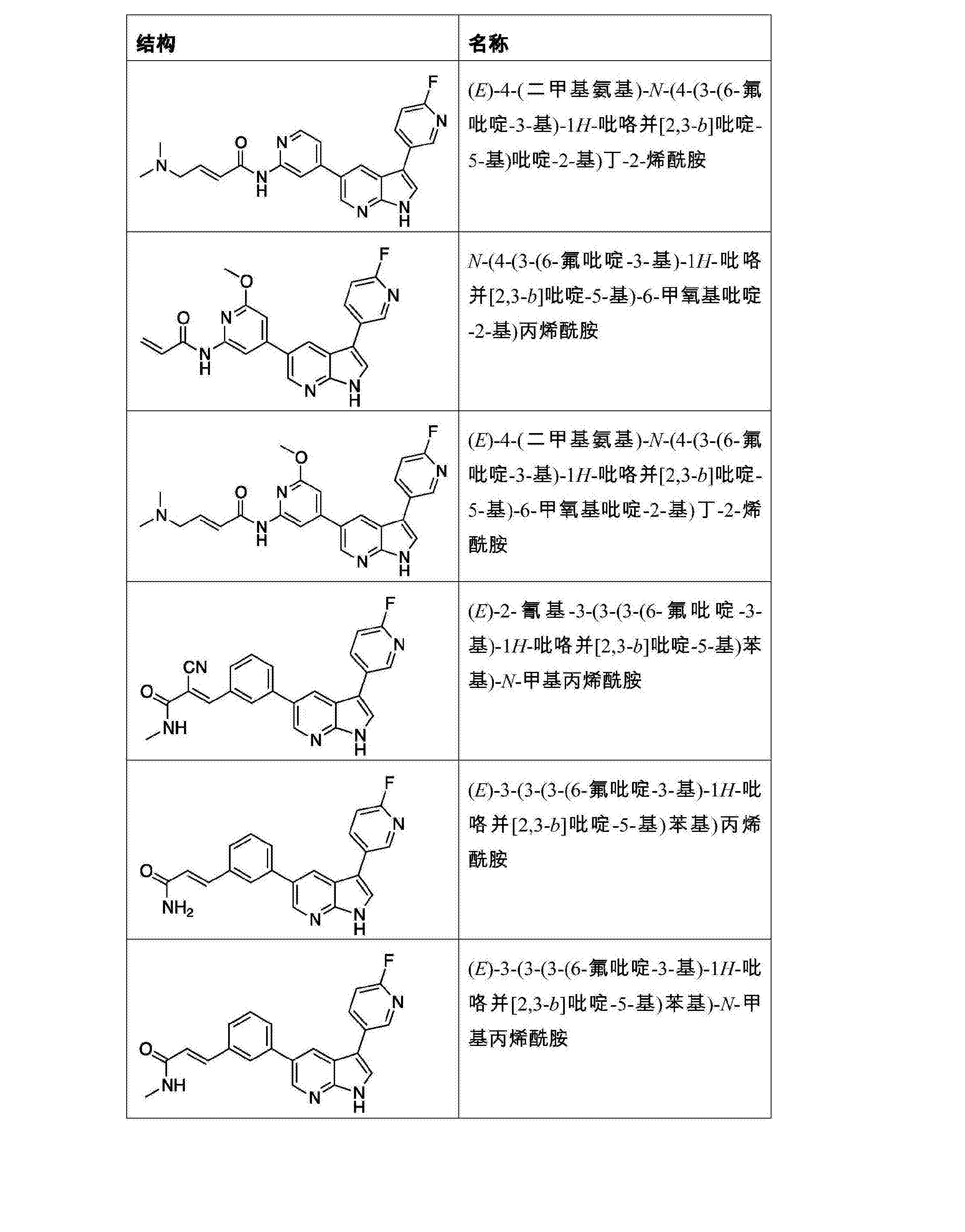 Figure CN107278202AD01421