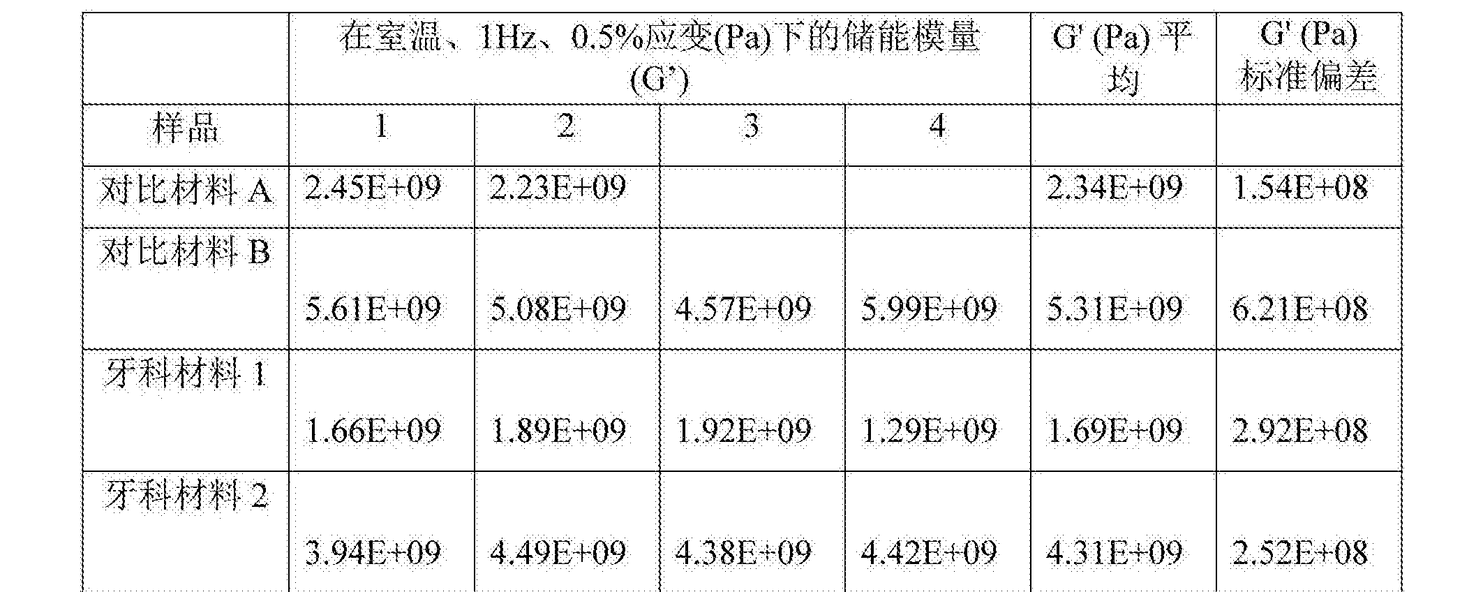 Figure CN104582671BD00371
