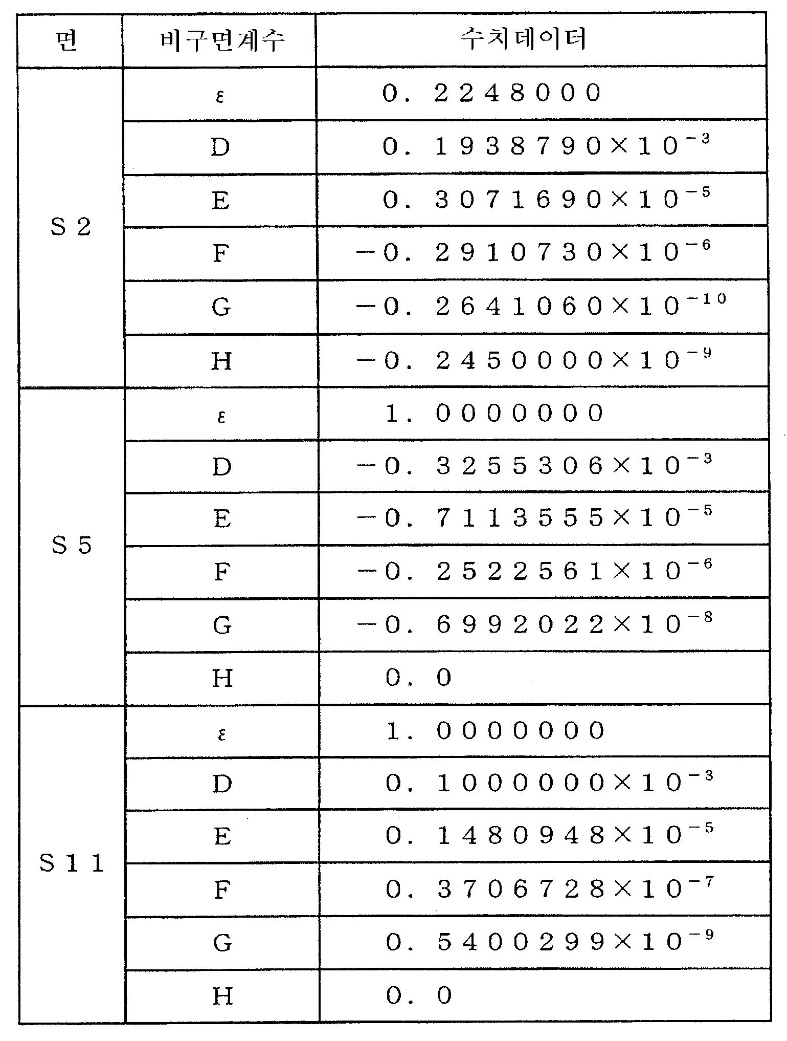 Figure 112005021782010-pat00023
