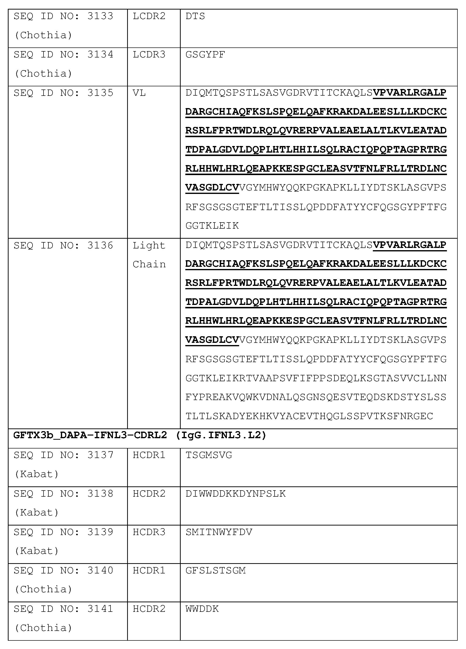 Figure imgf000467_0001