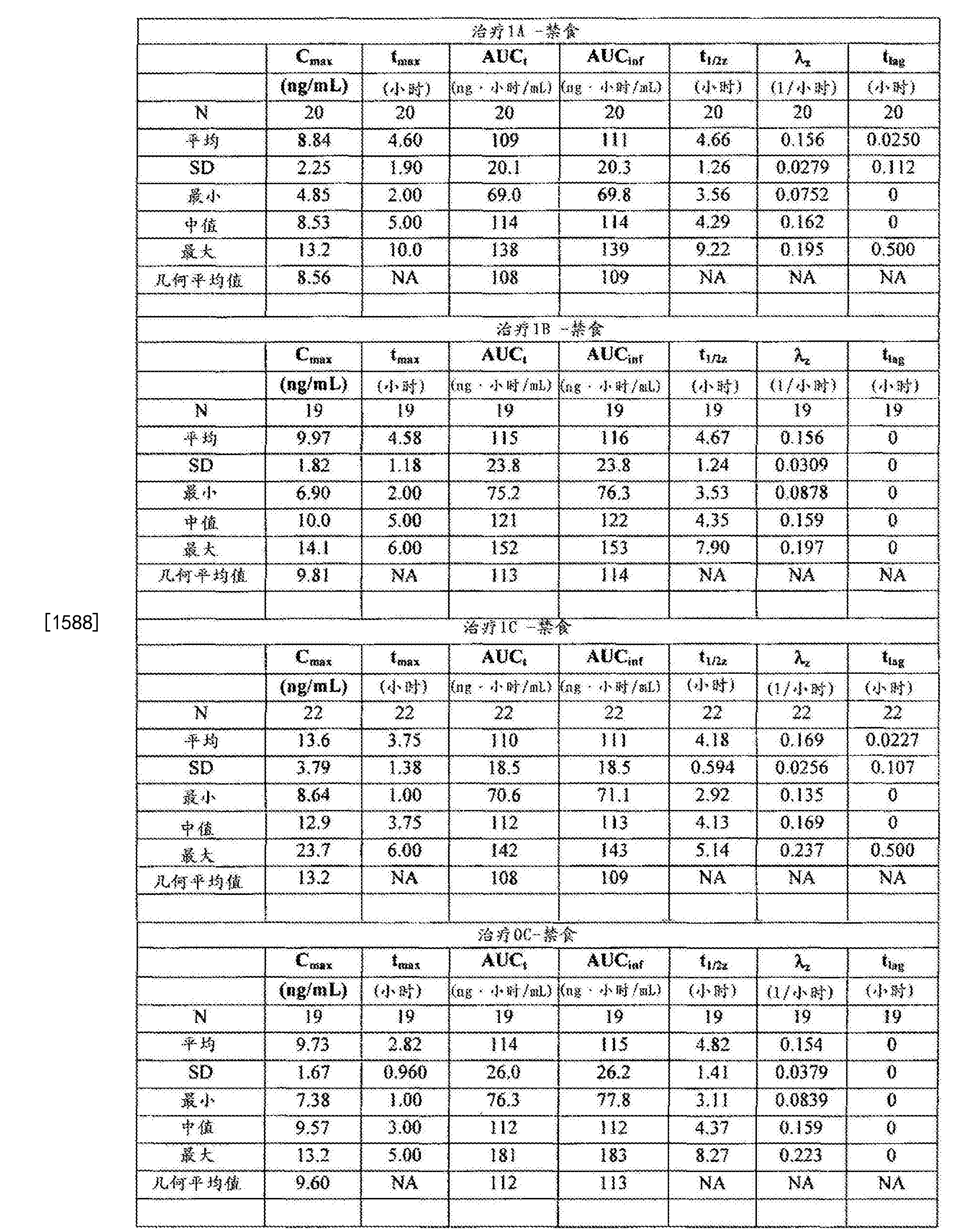Figure CN102688241BD01491