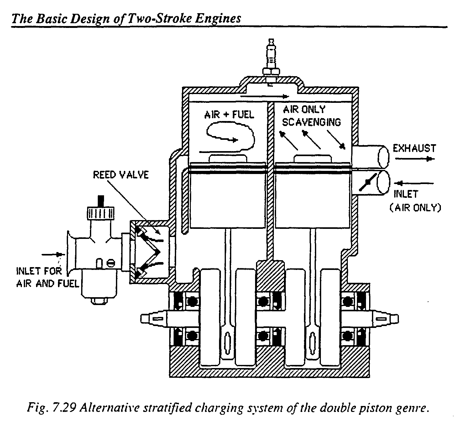 WO1994023191A1 - Two-cycle engine with reduced hydrocarbon