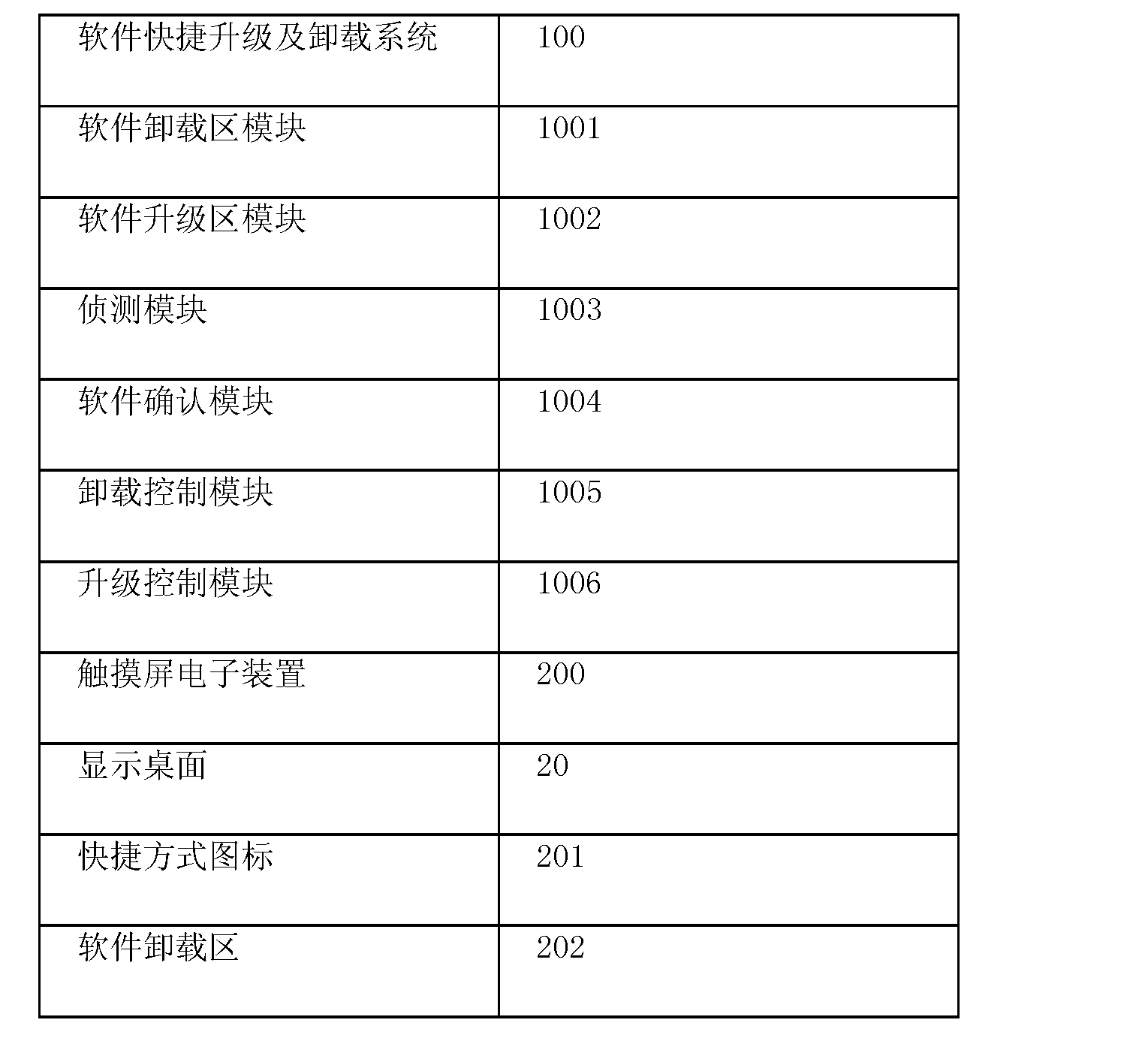 Figure CN103309692AD00051