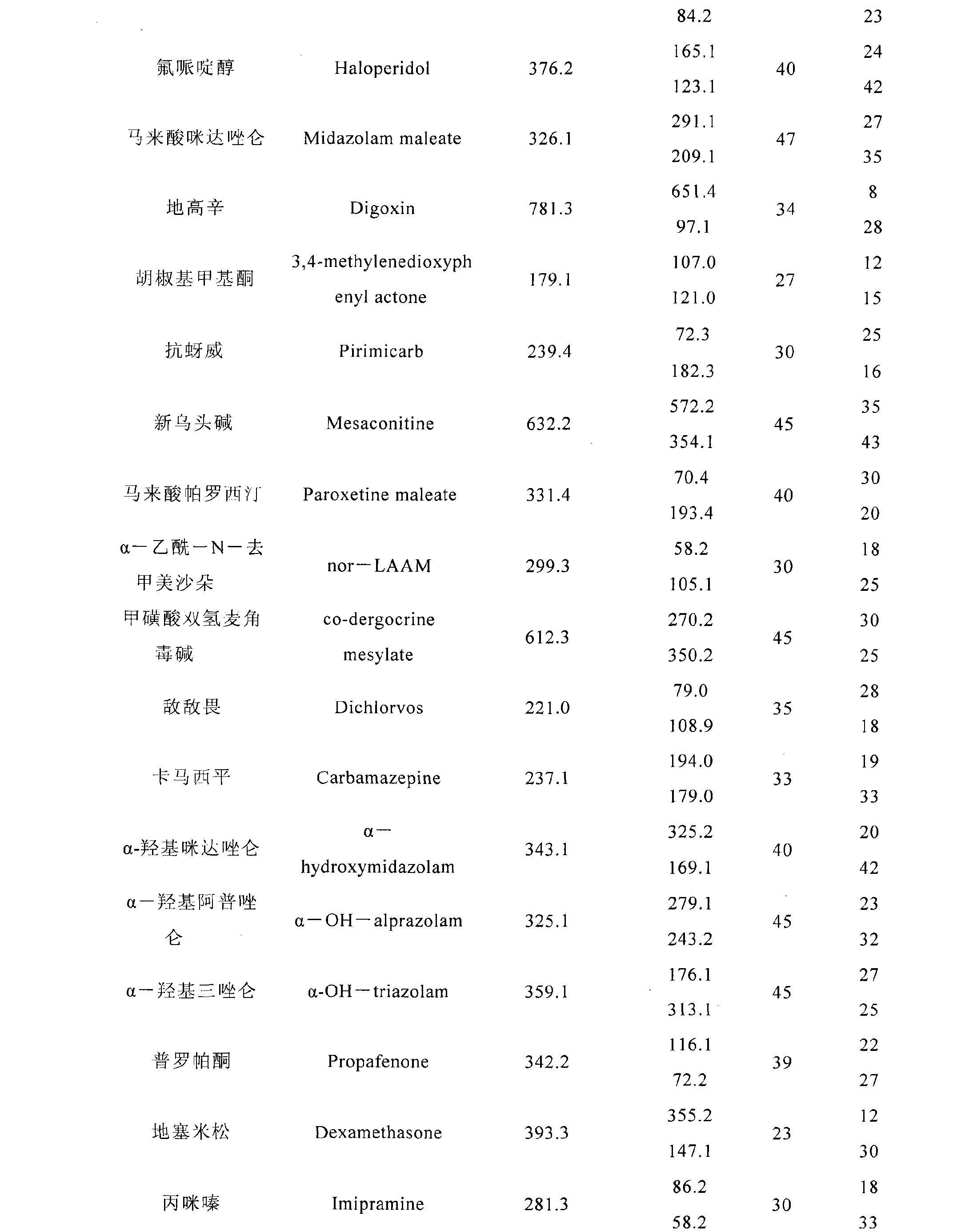 Figure CN101398414BD00181