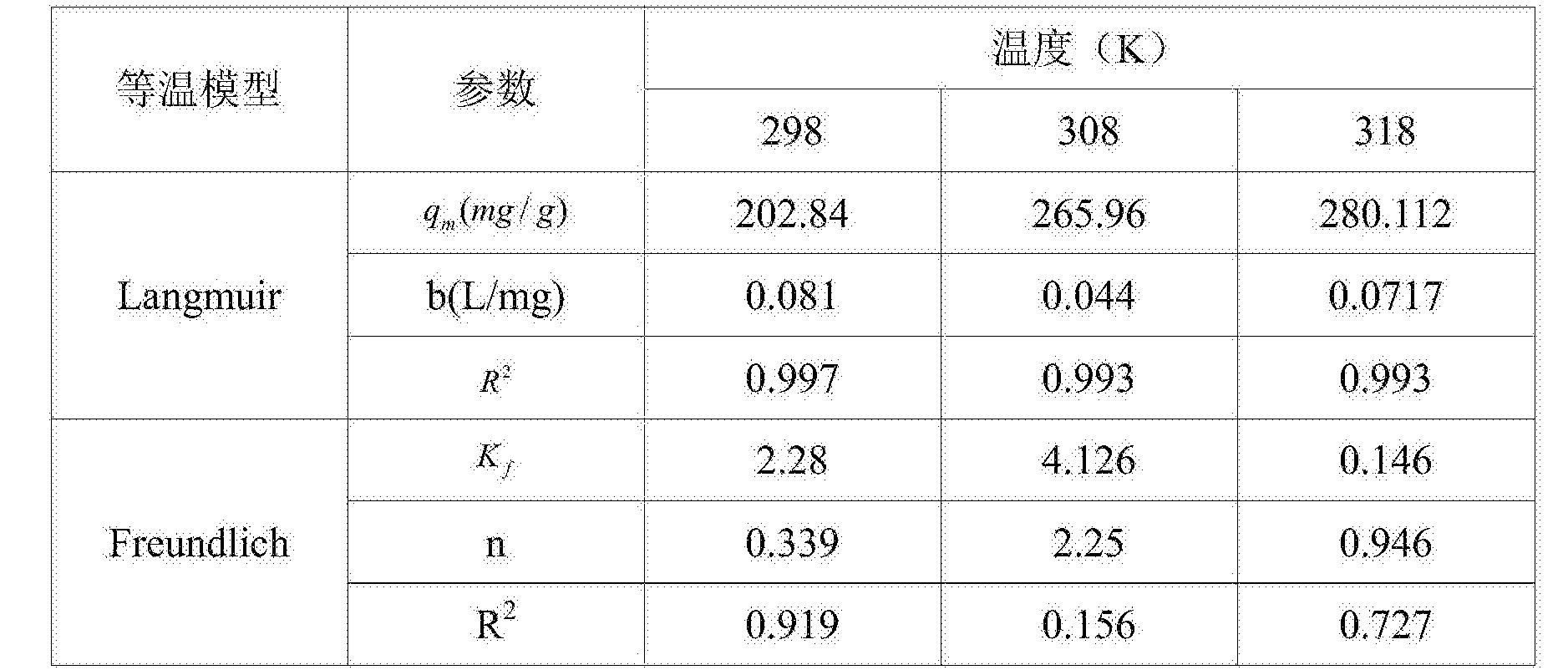 Figure CN107583624AD00062